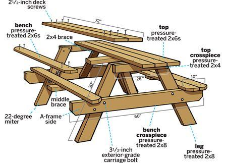 how to do it the picnic table top consists of