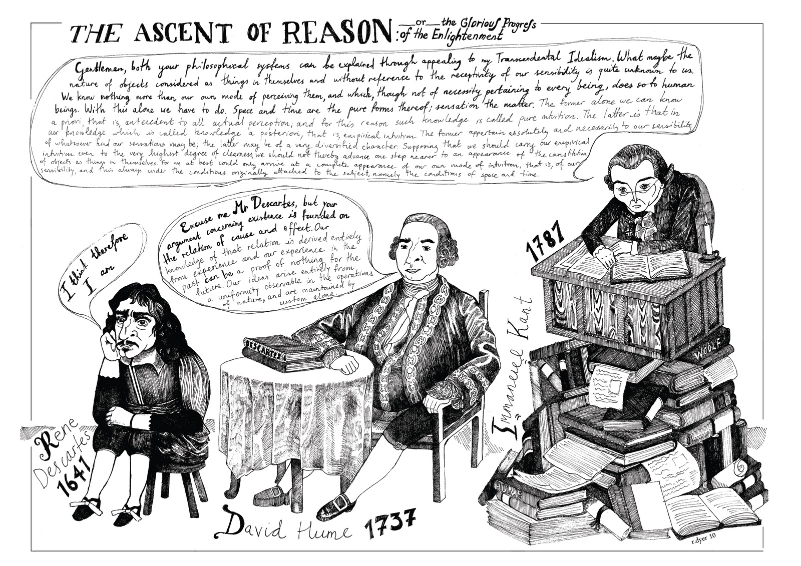 descartes and hume