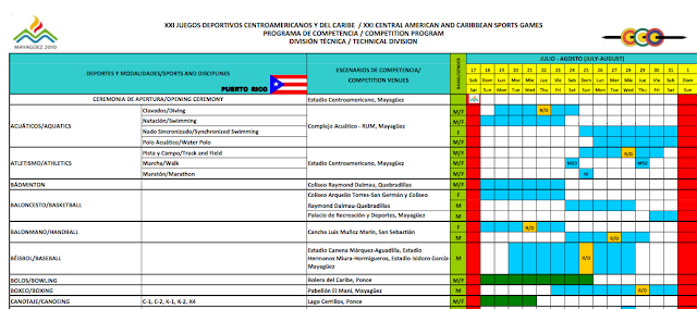 mayaguez 2010 games schedule