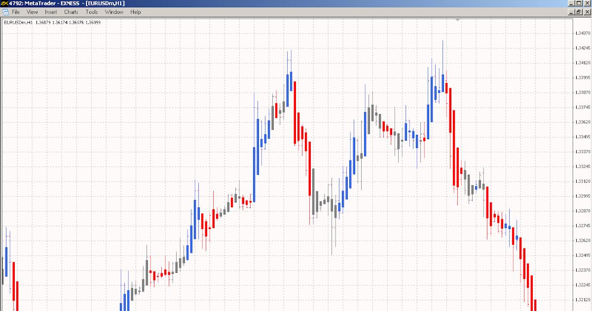 Heiken ashi trading system pdf