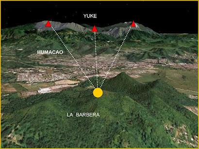 La  Barbera Mountain