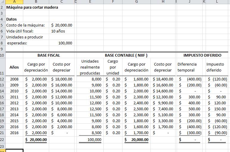 hoja electronica en la contabilidad: