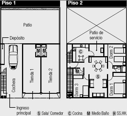 Planos de casas gratis y departamentos en venta planos de for Hacer plano vivienda