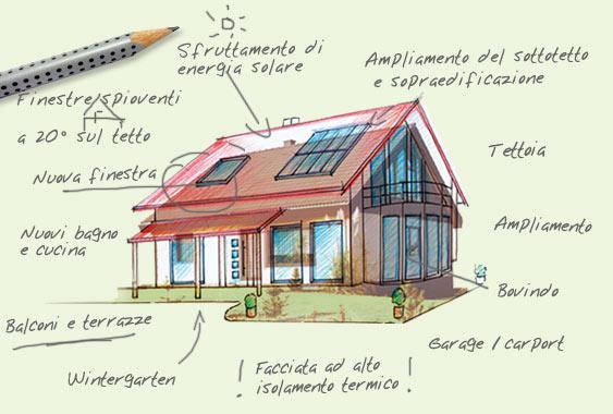Creamaricrea sos mobili anni 39 50 for Progetti di casa dei sogni