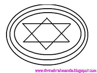Procedure to Follow on November 30th of  Every Year by Guruji Shri Narendra Babu Sharmaji