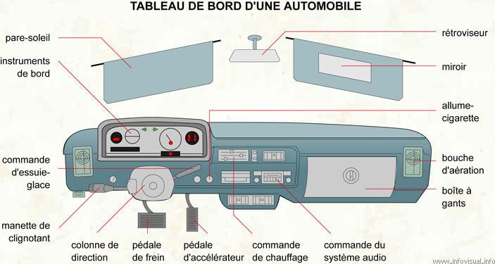 controle technique des vehicules au maroc mecanique des vehicule. Black Bedroom Furniture Sets. Home Design Ideas