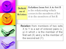 DEFINITI ON OF RELATION