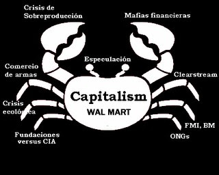 capitalism walmart society