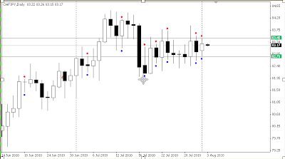 Fx clearing forex