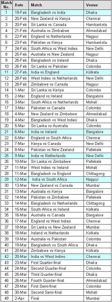icc world cup 2011 schedule with time. icc world cup 2011 schedule