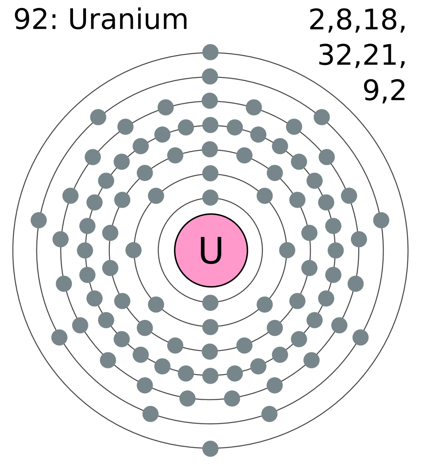 "atom and mass Atomic mass  the term ""atomic mass"" indicates the mass of an atom the mass of an atom depends on the number of protons, neutrons, and electrons."