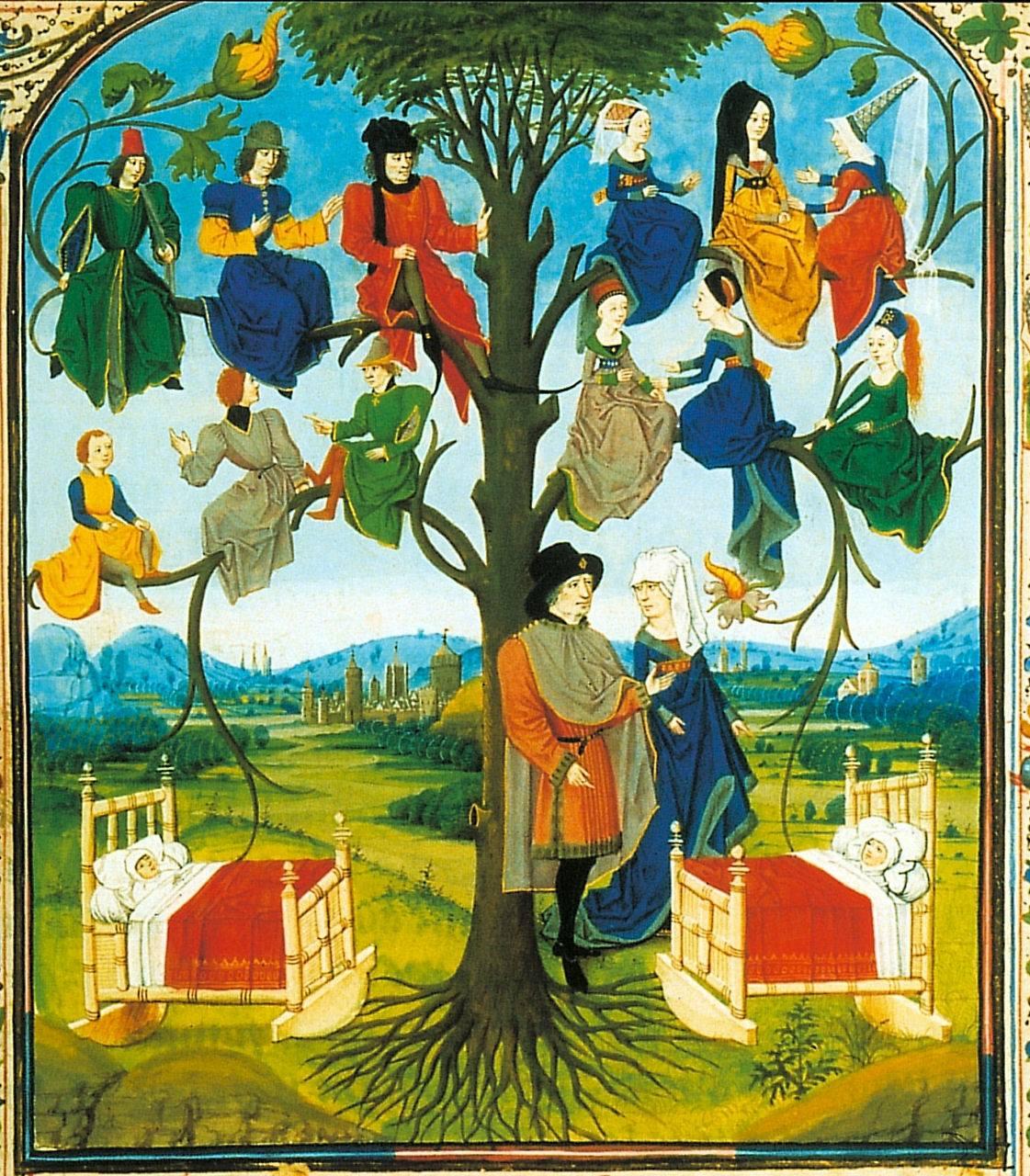 Concepto medieval de familia: árbol genealógico.