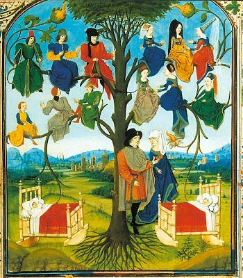 Conceito medieval da família: muitas gerações unidas por uma mesma herança espiritual e material