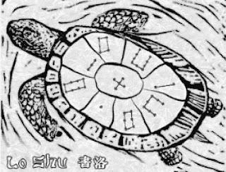 Dibujos en el caparazón de la Tortuga Divina.