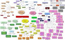 La mappa delle attività professionali realizzate