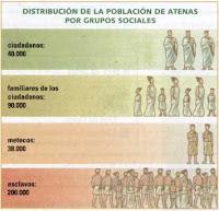 ORGANIZACIÓN SOCIAL ATENIENSE