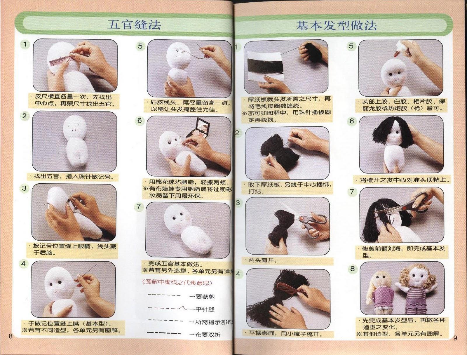 Куклы из носков своими руками пошаговая инструкция