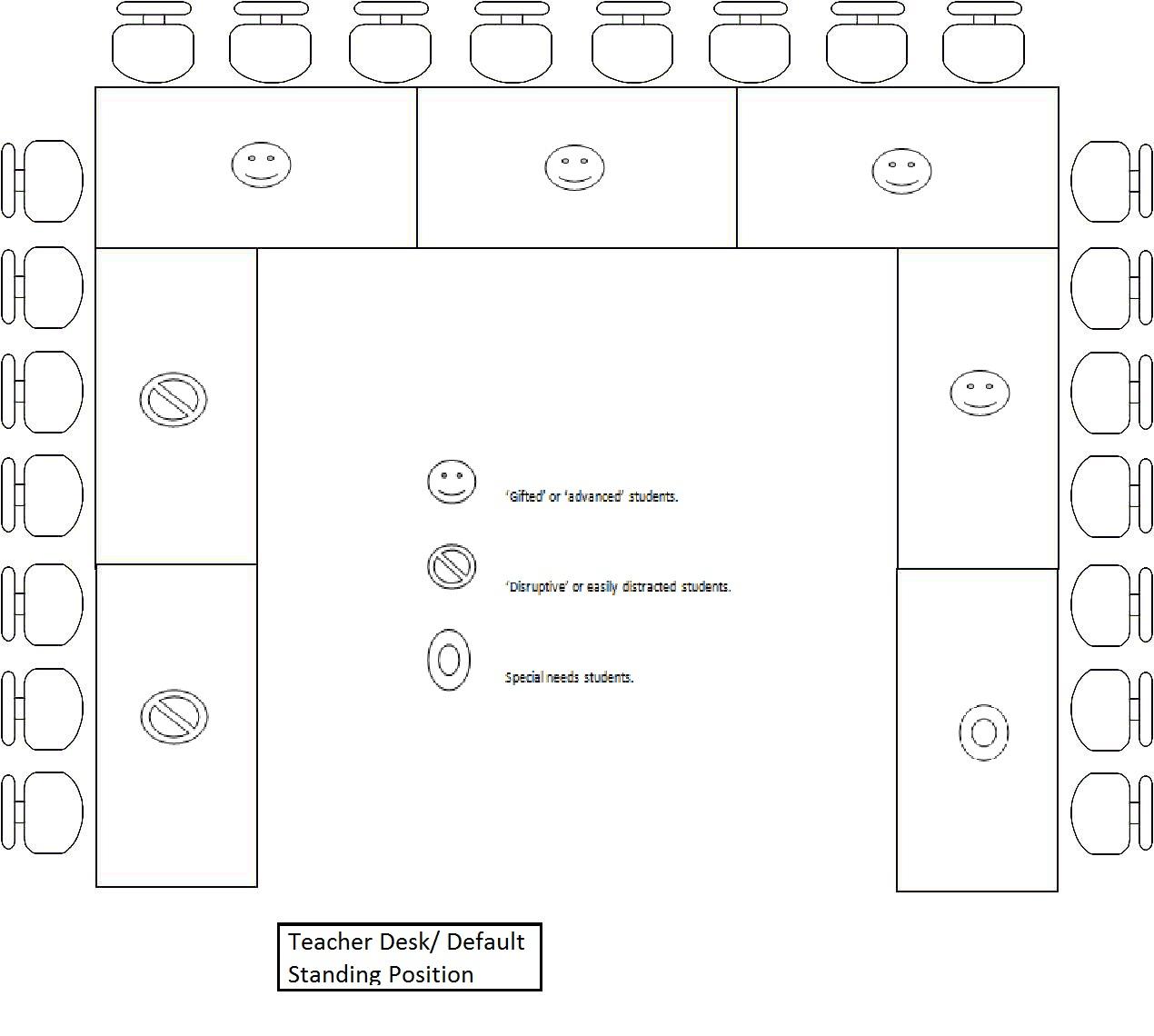 Z Arrangement Classroom Design Definition ~ Edss reign of terror in france classroom management plan