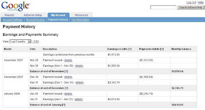 adsense payment earn