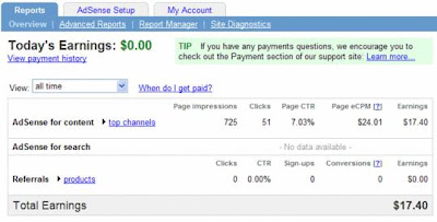 income with adsense