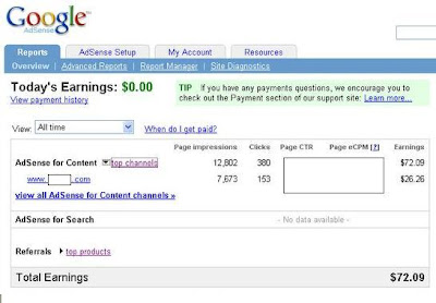 average google adsense income statistics