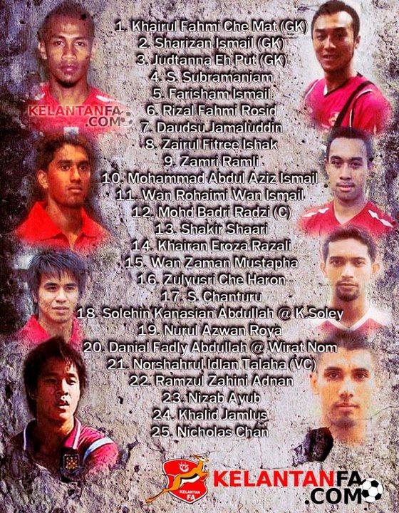 Senarai Pemain Kelantan, The Red Warriors 2011