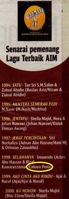 AIM 1998