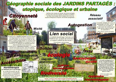 Ecologie urbaine en seine saint denis for 9 jardin fatima bedar saint denis