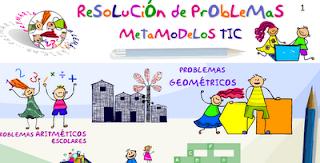 RESOLUCIÓN DE PROBLEMAS CON TIC