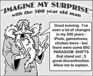 climate cartoon imagine my surprise