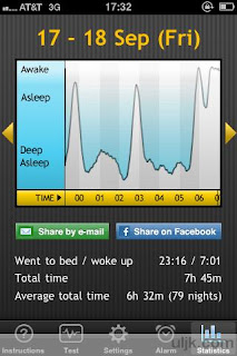 sleep graph from Sleep Cycle Alarm Clock iPhone app