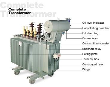 engineering transformers. Black Bedroom Furniture Sets. Home Design Ideas