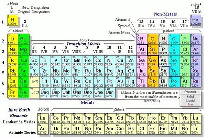 Saya mau power kimia urtaz Image collections