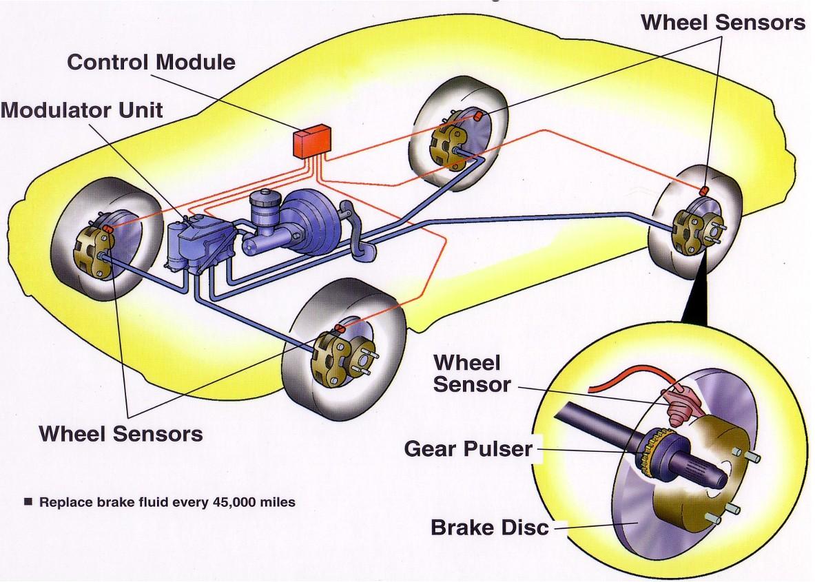componentes de freno: