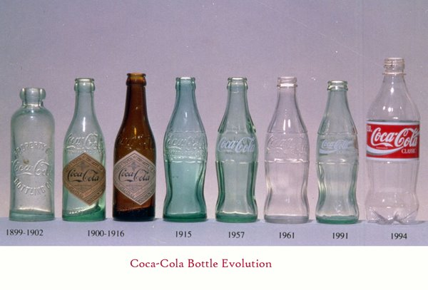 Coca-Cola Bottle Evolution