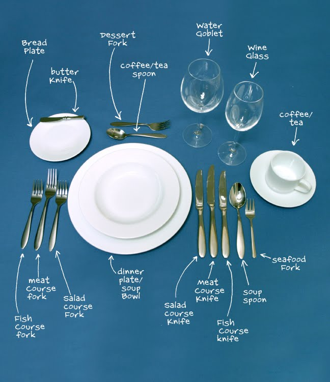 Thilina's Blogger: Correct Dinner table settings