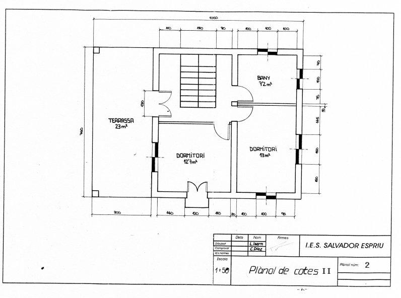 Tecnologia a casa for Muebles a escala 1 50 para planos