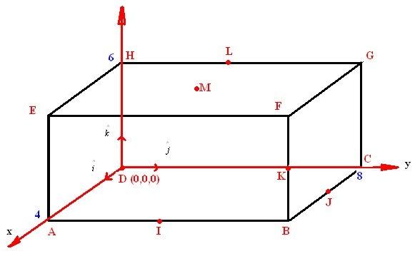 Soal Amp Penyelesaian Matematika Komponen Vektor