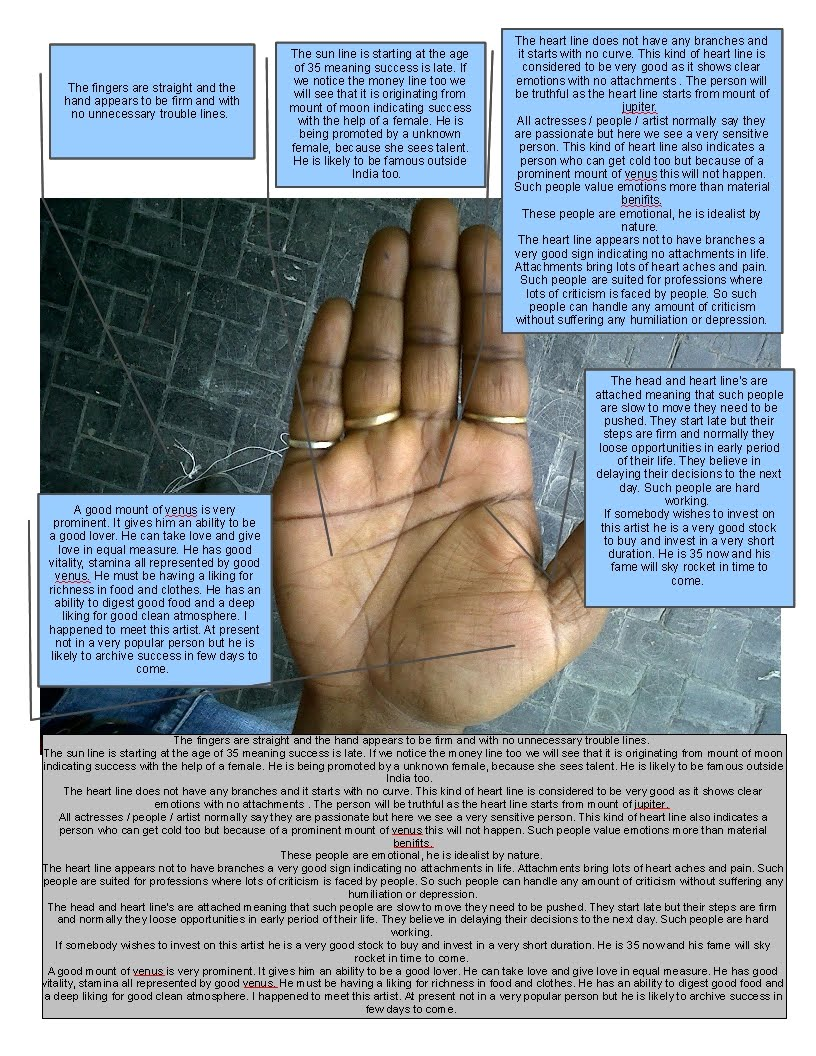 Palmistry: Palm Reading Basics — Easily Know Your Fate