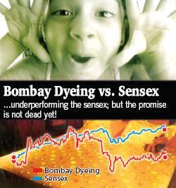Bombay Dyeing vs. Sensex