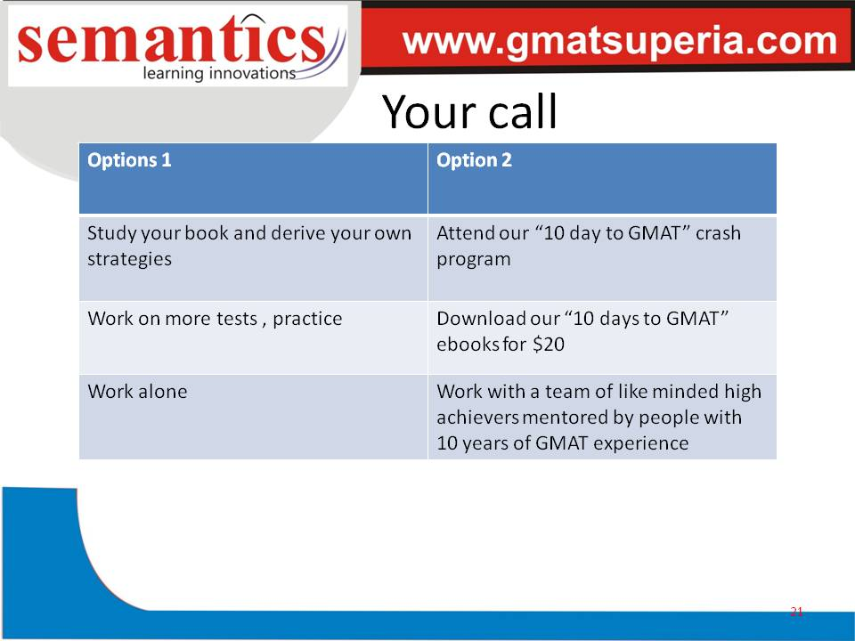 gmat sentence correction tips pdf download free