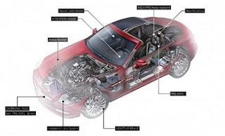 Mercedes-Benz SLK Safety System