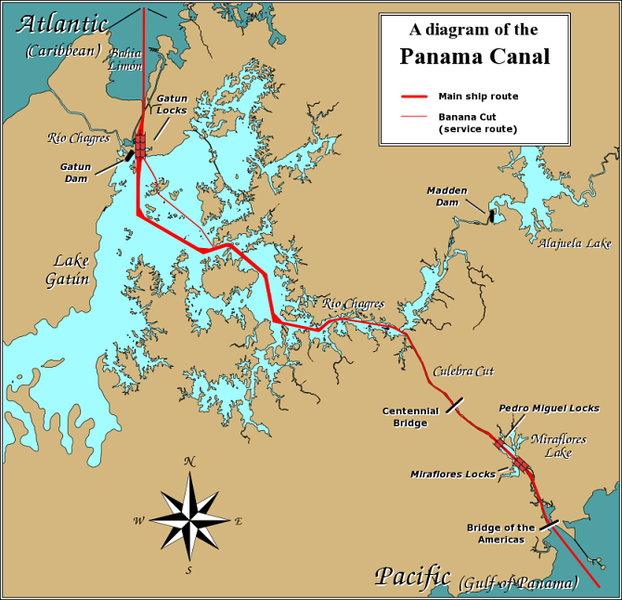 imperialism thepanamacanal