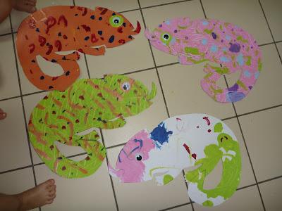 Chameleon Craft Animal Habitat Unit Homeschool Den