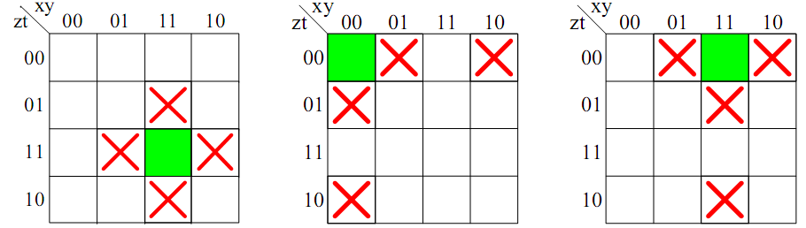 Portes logiques et alg bre de boole architecture des for Tableau logique