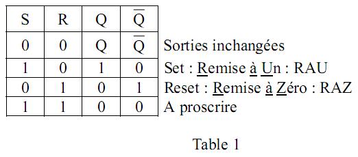 Logique s quentielle les bascules compteurs registres for Bascule rs cours