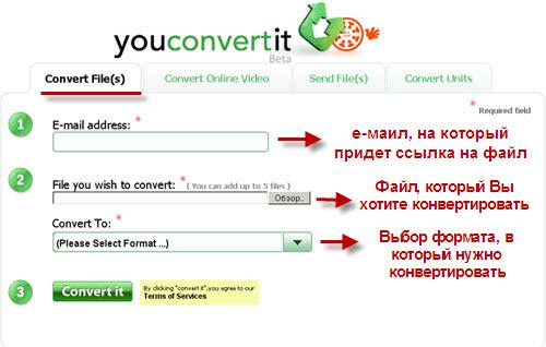 Как конвертировать файлы из одного формата в другой онлайн?