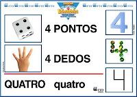 PgAtiv CartazescomNums 04 ? Cartazes Números de 0 até 10 para crianças