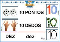 PgAtiv CartazescomNums 10 ? Cartazes Números de 0 até 10 para crianças