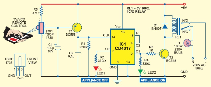 TV Remote controlled home appliance circuit | Electronics Circuits ...